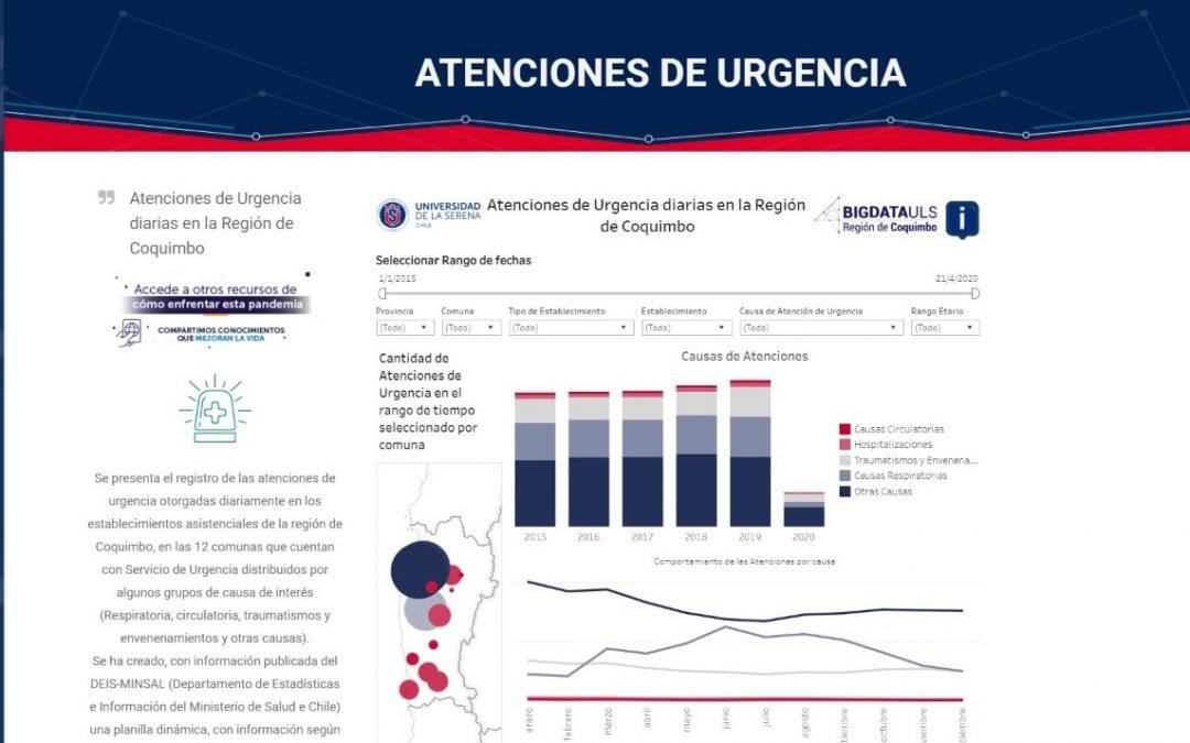 Big Data ULS entrega registro de atenciones de urgencia del sistema de salud de la Región de Coquimbo