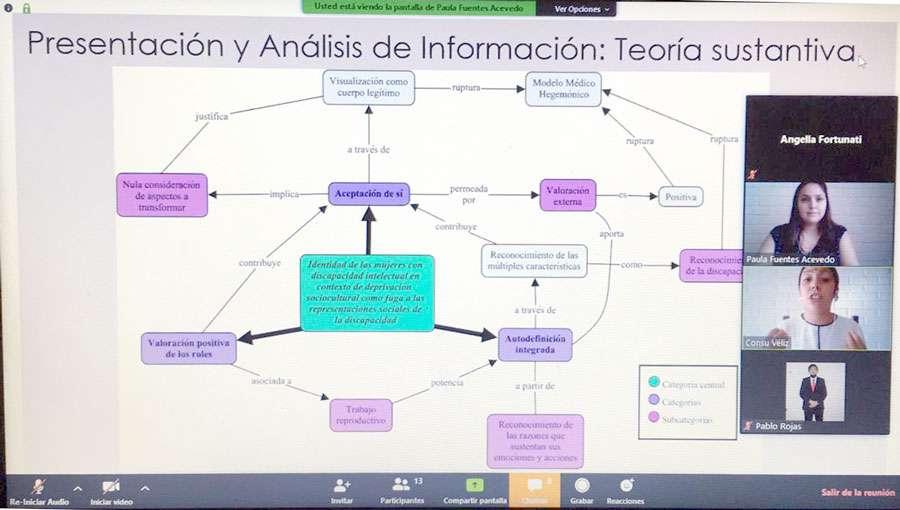 Educadoras Diferenciales UMCE realizan primera defensa de tesis a través de videoconferencia