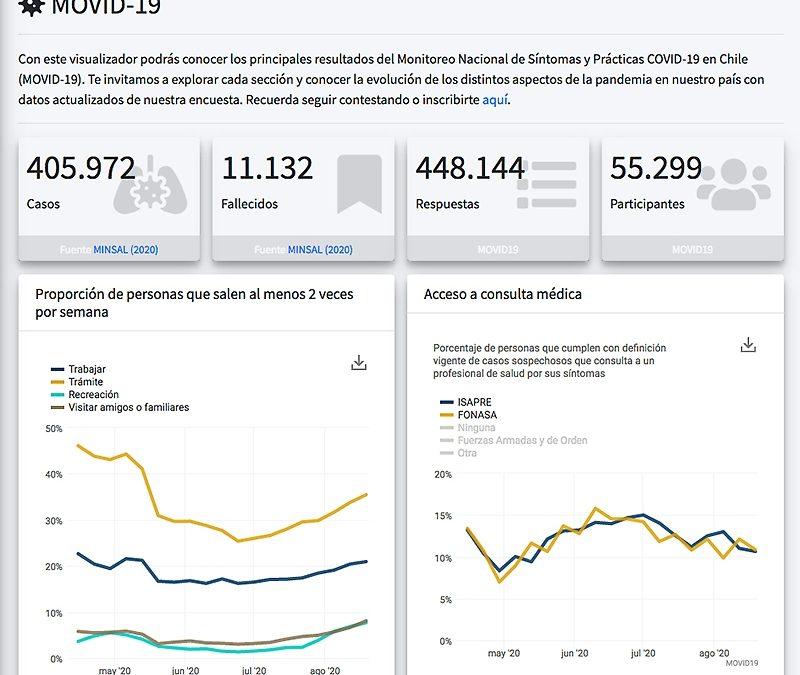 Lanzan plataforma interactiva que muestra cómo se comportan los chilenos ante el COVID-19